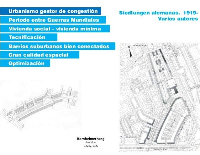 Urbanismo gestor de congestión Periodo entre Guerras Mundiales Tecnificación Barrios suburbanos bien conectados Vivienda s...