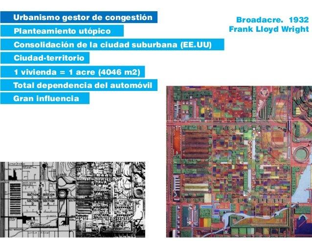 Urbanismo gestor de congestión Planteamiento utópico Ciudad-territorio 1 vivienda = 1 acre (4046 m2) Consolidación de la c...