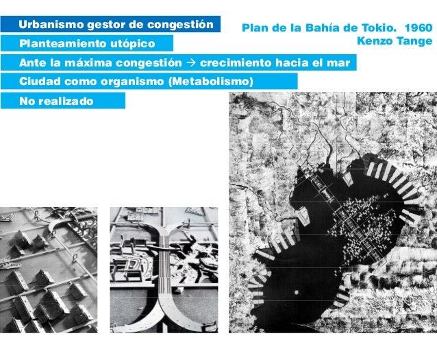 Urbanismo gestor de congestión Planteamiento utópico Ciudad como organismo (Metabolismo) No realizado Ante la máxima conge...