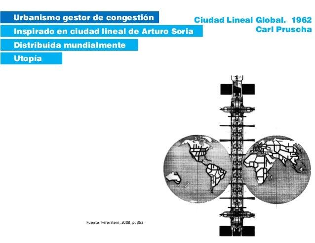Urbanismo gestor de congestión Inspirado en ciudad lineal de Arturo Soria Utopía Distribuida mundialmente Ciudad Lineal Gl...