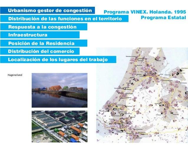 Urbanismo gestor de congestión Distribución de las funciones en el territorio Infraestructura Posición de la Residencia Re...