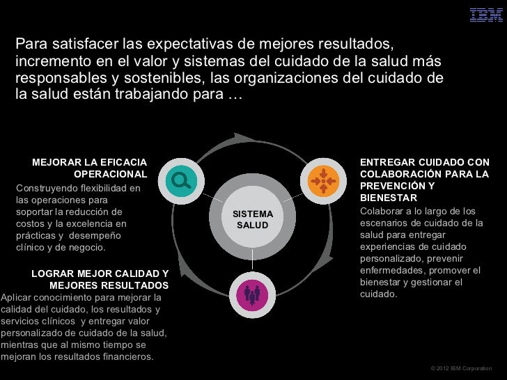 Para satisfacer las expectativas de mejores resultados,   incremento en el valor y sistemas del cuidado de la salud más   ...