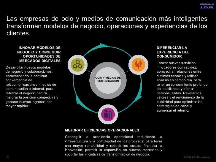 Las empresas de ocio y medios de comunicación más inteligentestransforman modelos de negocio, operaciones y experiencias d...