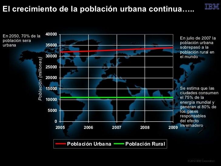Ciudad inteligente-IBM-BibliotecaEPM 2012 Slide 3