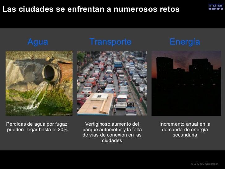 Las ciudades se enfrentan a numerosos retos         Agua                    Transporte                     EnergíaPerdidas...