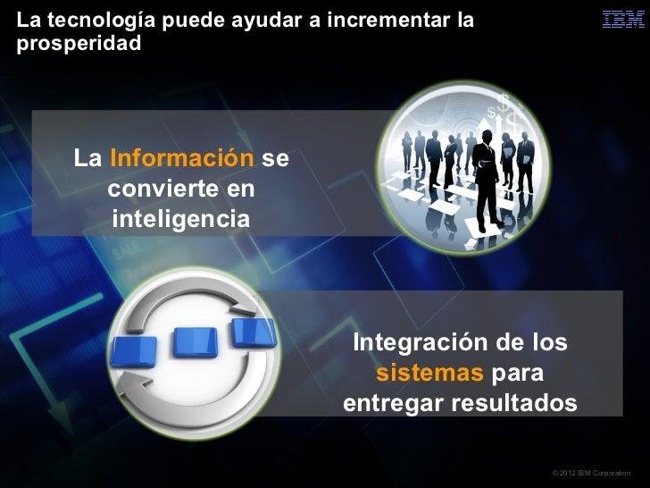 La tecnología puede ayudar a incrementar laprosperidad     La Información se        convierte en        inteligencia      ...