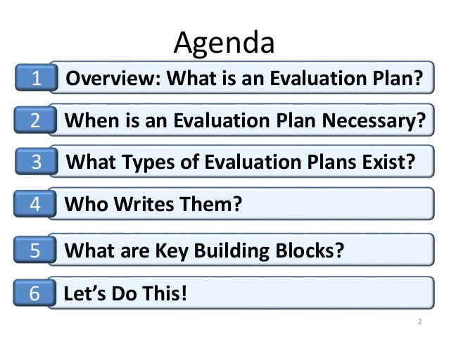 Via Evaluation Evaluation Plan Presentation For Gpa