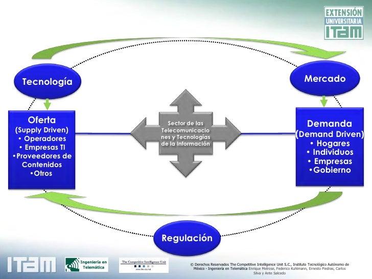 Fundamentos de Regulación en Telecomunicaciones Slide 2