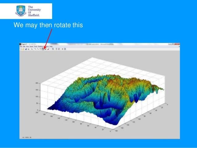 CIV1900 Matlab - Plotting & Coursework