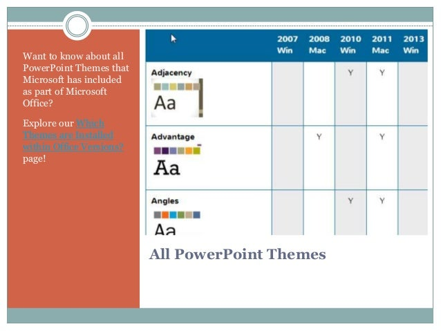 themes for powerpoint mac