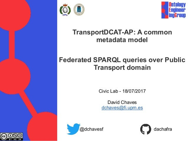 TransportDCAT-AP: A common metadata model Federated SPARQL queries over Public Transport domain Civic Lab - 18/07/2017 Dav...