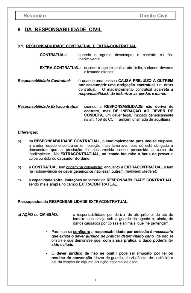 Resumão                                                           Direito Civil8. DA RESPONSABILIDADE CIVIL8.1. RESPONSABI...