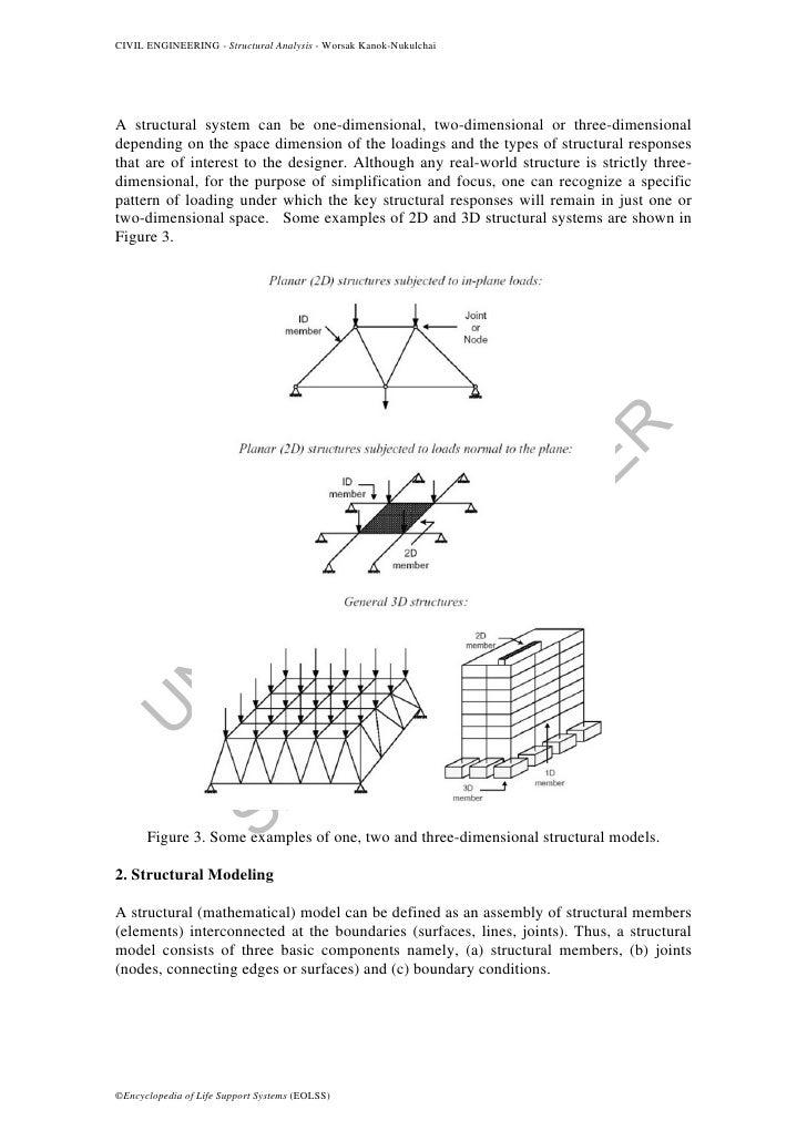 civil engineering math examples