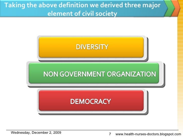Taking the above definition we derived three major element of civil society www.health-nurses-doctors.blogspot.com Sunday,...