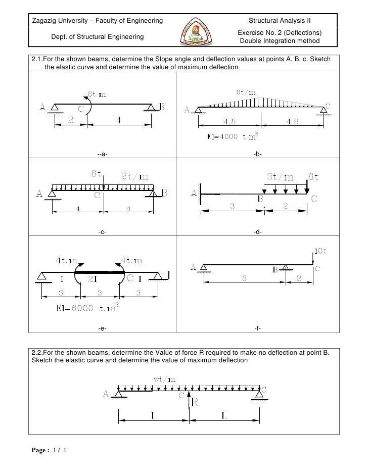 Zagazig University – Faculty of Engineering                            Structural Analysis II                             ...