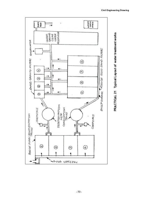civil drawing detail