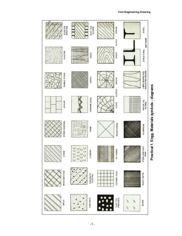 civil engineering drawing symbols pdf