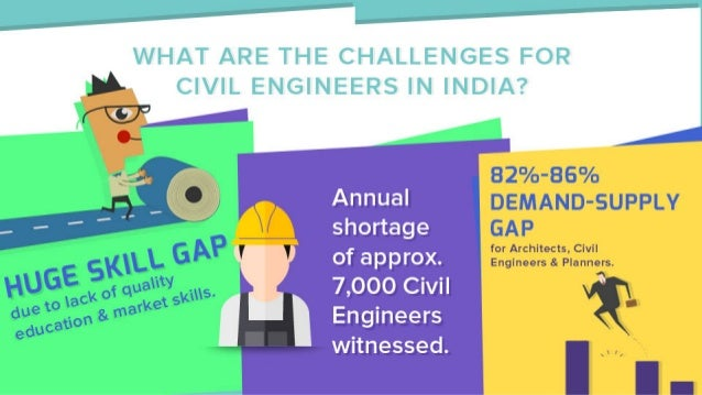 Civil Engineering – Oldest Yet A Highly Sought After Career Choice in India Slide 3