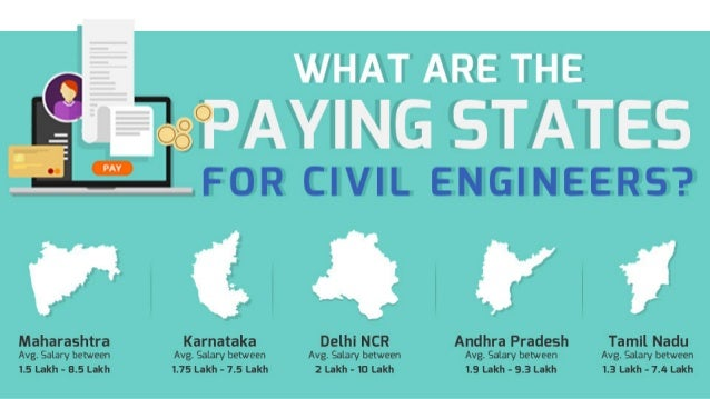 Civil Engineering – Oldest Yet A Highly Sought After Career Choice in India