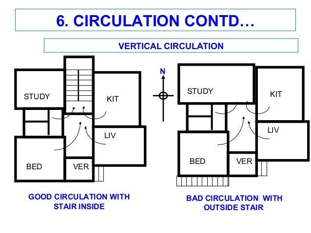 civil engineering diagram vertical wire data schema u2022 rh waterstoneplace co