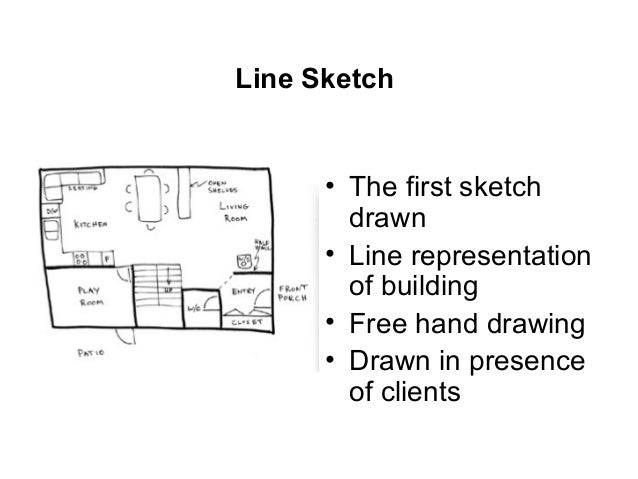 Introduction to Civil engineering drawing