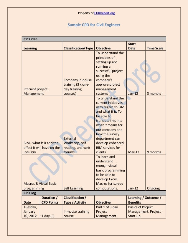 Civil Engineering CDR Sample (ANZSCO Code: 233211)
