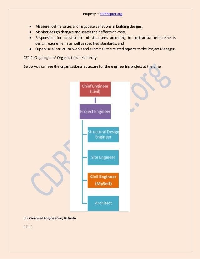 Civil Engineer CDR Sample