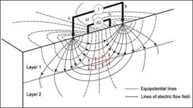 soil mechanics and foundation engineering by arora pdf