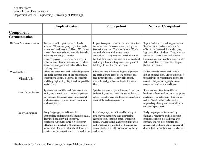 Engineering diagram rubric introduction to electrical wiring civil engineering rh slideshare net analytic rubric venn diagram rubric for grading ccuart Choice Image