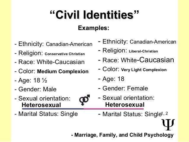 Sexual orientation quiz pictures describing