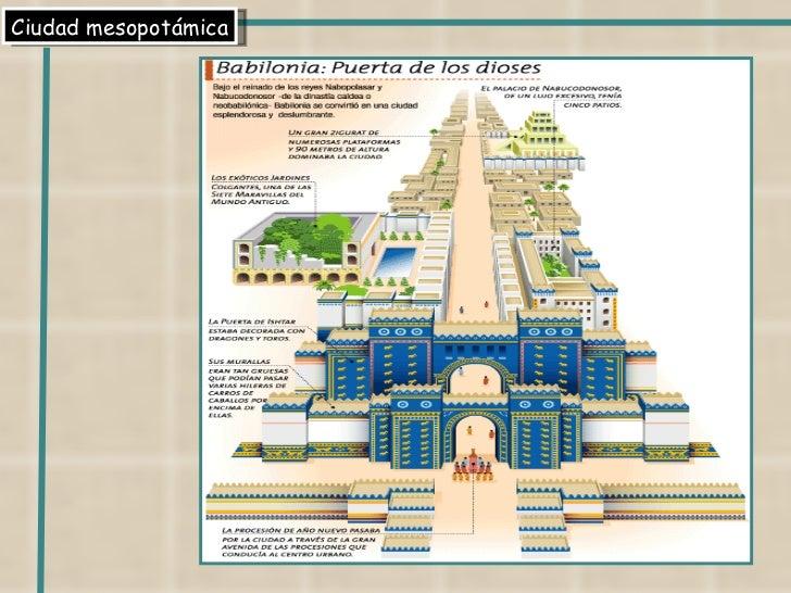 Ciudad mesopotámica