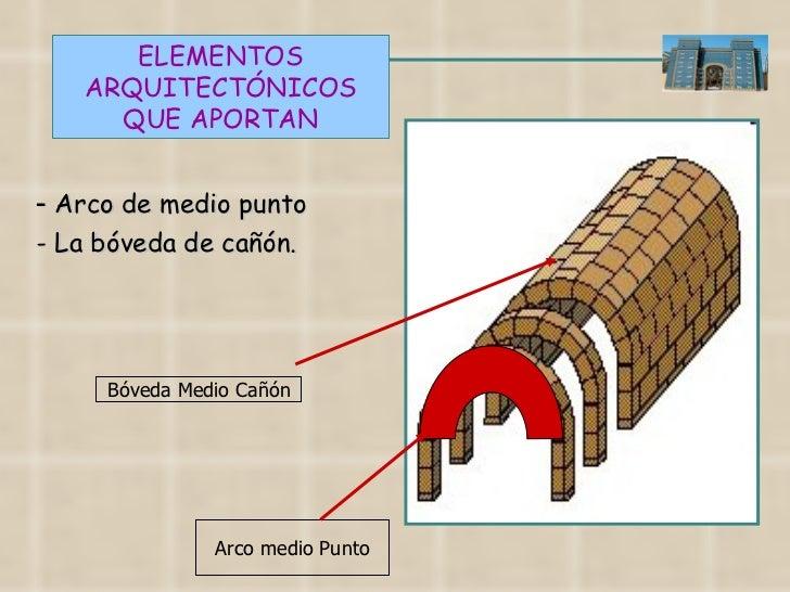 -  Arco de medio punto  - La bóveda de cañón. Arco medio Punto Bóveda Medio Cañón ELEMENTOS ARQUITECTÓNICOS QUE APORTAN