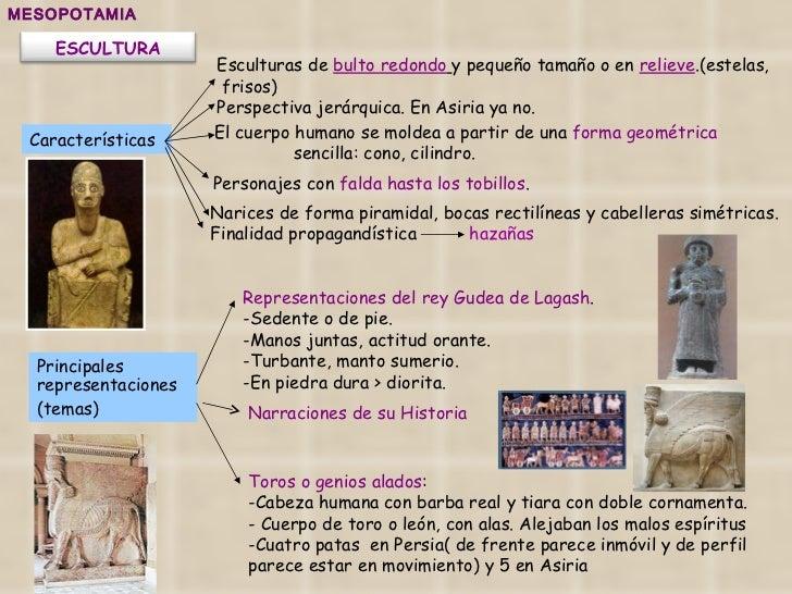 Representaciones del rey Gudea de Lagash .  -Sedente o de pie.  -Manos juntas, actitud orante.  -Turbante, manto sumerio. ...