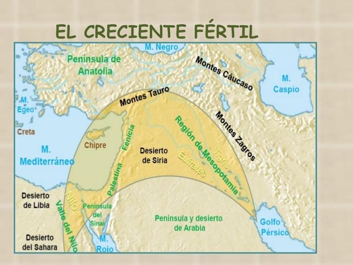 EL CRECIENTE FÉRTIL
