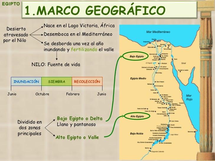 EGIPTO Desierto atravesado por el Nilo  Bajo Egipto o Delta  Llano y pantanoso Alto Egipto o Valle   Nace en el Lago Victo...