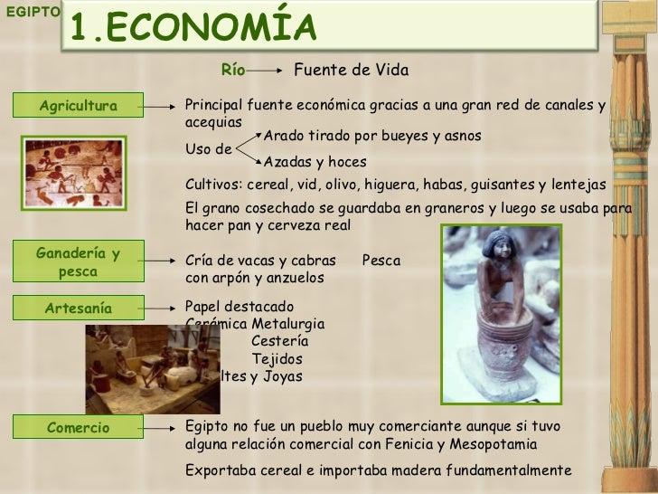 EGIPTO Principal fuente económica gracias a una gran red de canales y acequias Uso de  Agricultura Cría de vacas y cabras ...