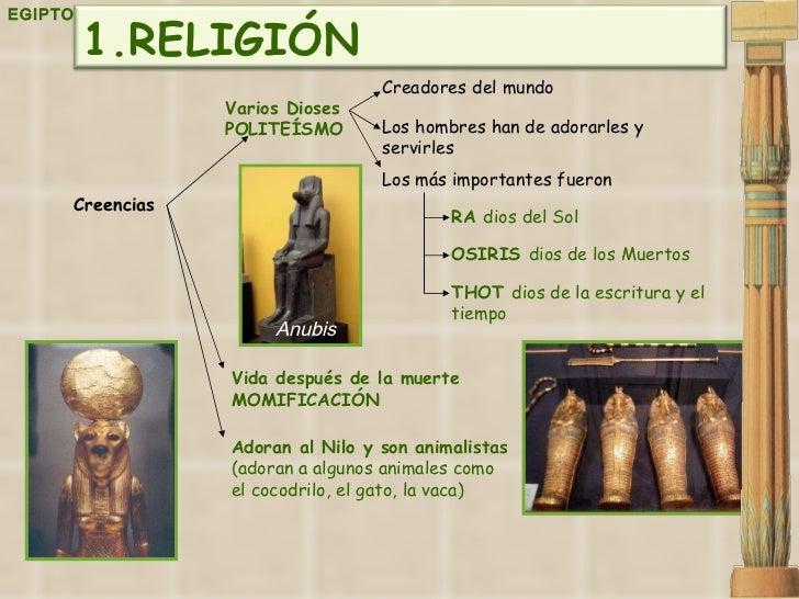 EGIPTO Creencias Varios Dioses POLITEÍSMO Vida después de la muerte MOMIFICACIÓN Creadores del mundo Los hombres han de ad...