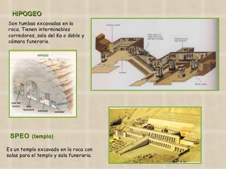 Son tumbas excavadas en la roca. Tienen interminables corredores, sala del Ka o doble y cámara funeraria. HIPOGEO SPEO  (t...