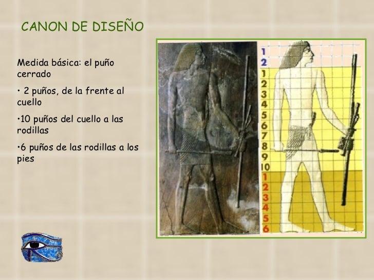 <ul><li>CANON DE DISEÑO </li></ul><ul><li>Medida básica: el puño cerrado </li></ul><ul><li>2 puños, de la frente al cuello...