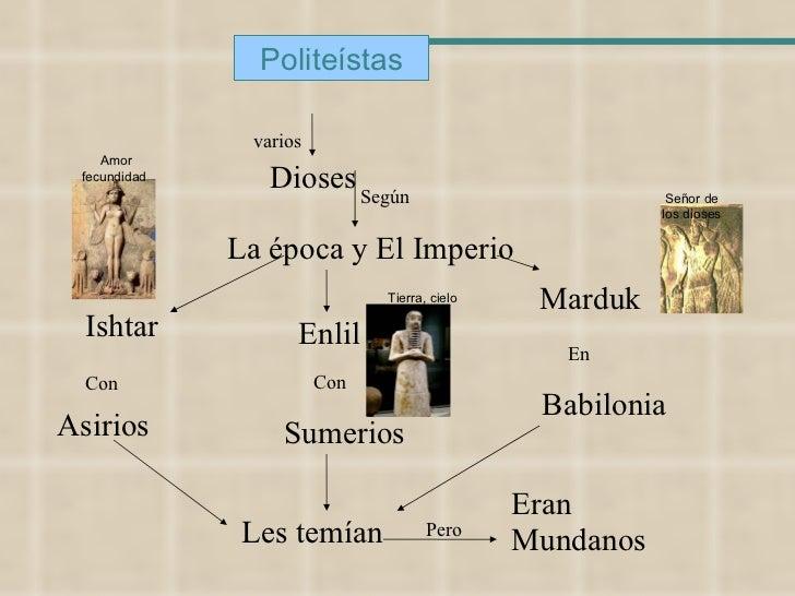 Dioses La época y El Imperio Marduk  Ishtar  Les temían varios Eran Mundanos Asirios Con Babilonia En Enlil Con Sumerios P...