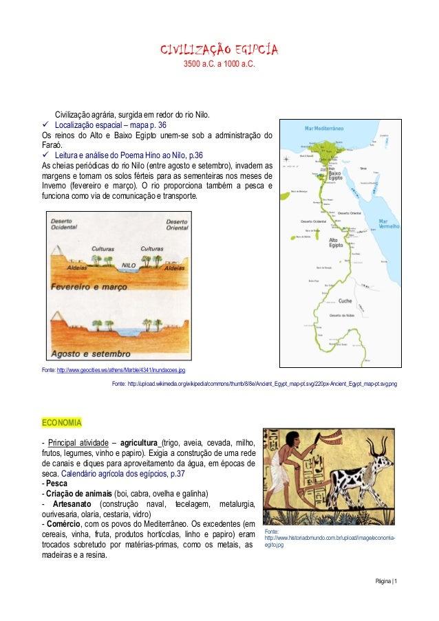 CIVILIZAÇÃO EGIPCÍA 3500 a.C. a 1000 a.C.  Civilização agrária, surgida em redor do rio Nilo.  Localização espacial – map...
