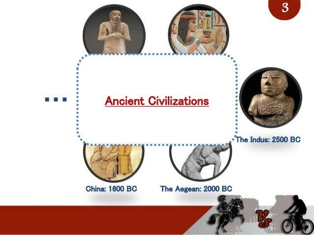 Similarities Between Egypt and Mesopotamia