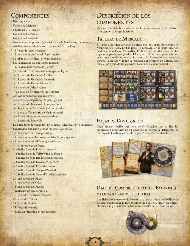 Civilization el juego de tablero (Reglas) - Juego de mesa Slide 3