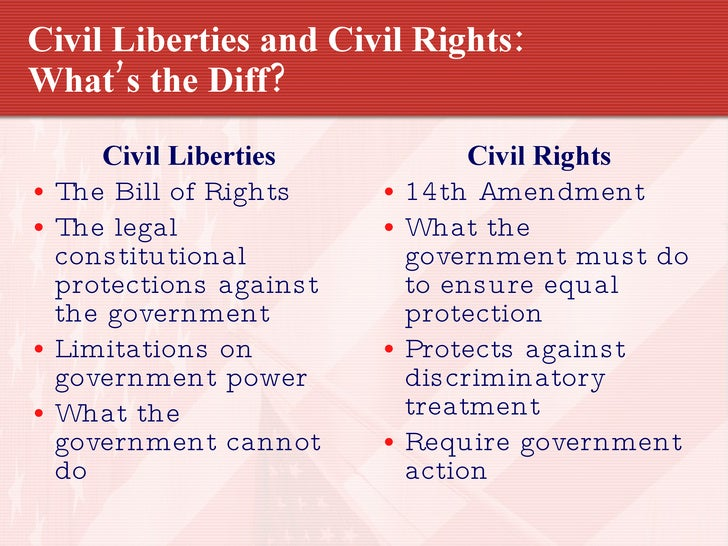 the examples of civil liberties and civil rights We have got a great paper template on the subject of the difference between civil rights and liberties feel free to use it to compose a good essay.