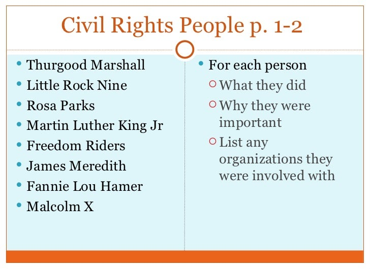 the significance of martin luther king juniors involvement and leadership in the civil rights moveme Easily share your publications and get them in front of issuu's  january 3 martin luther king, jr  work with st dent involvement and leadership.