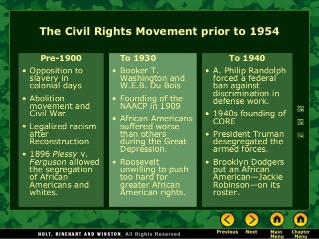 Civil rights movement - slide share 1