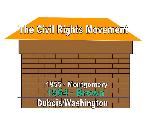 an analysis of the strategy of peaceful protests in the civil rights movement Free civil rights papers, essays, and analysis of the civil rights movement - the civil rights movement of the 50's and with his peaceful protests and amazing.
