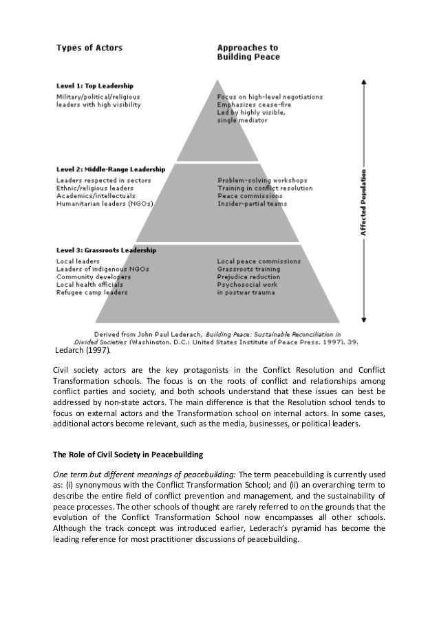 concept and role of civil society The functions of and opportunities for civil society in peacebuilding in developing countries  for civil society to play a key role  civil society organizations.