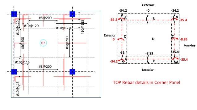 Design Of Interior Panel Flat Slab