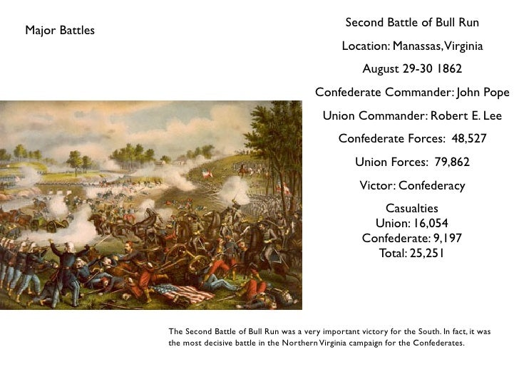 comparing different views on the second battle of bull run